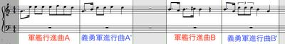 軍艦マーチ中国国歌合体楽譜キャプ.jpg